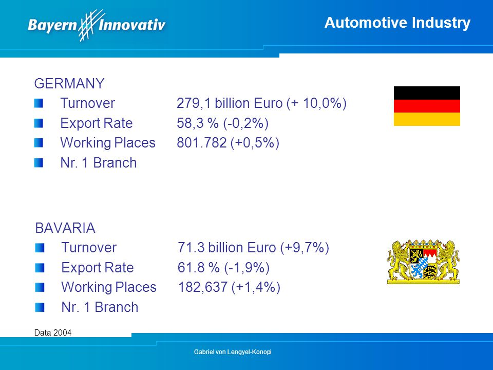 Automotive Industry GERMANY Turnover 279,1 billion Euro (+ 10,0%)