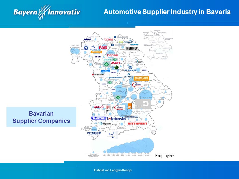 Automotive Supplier Industry in Bavaria Bavarian Supplier Companies