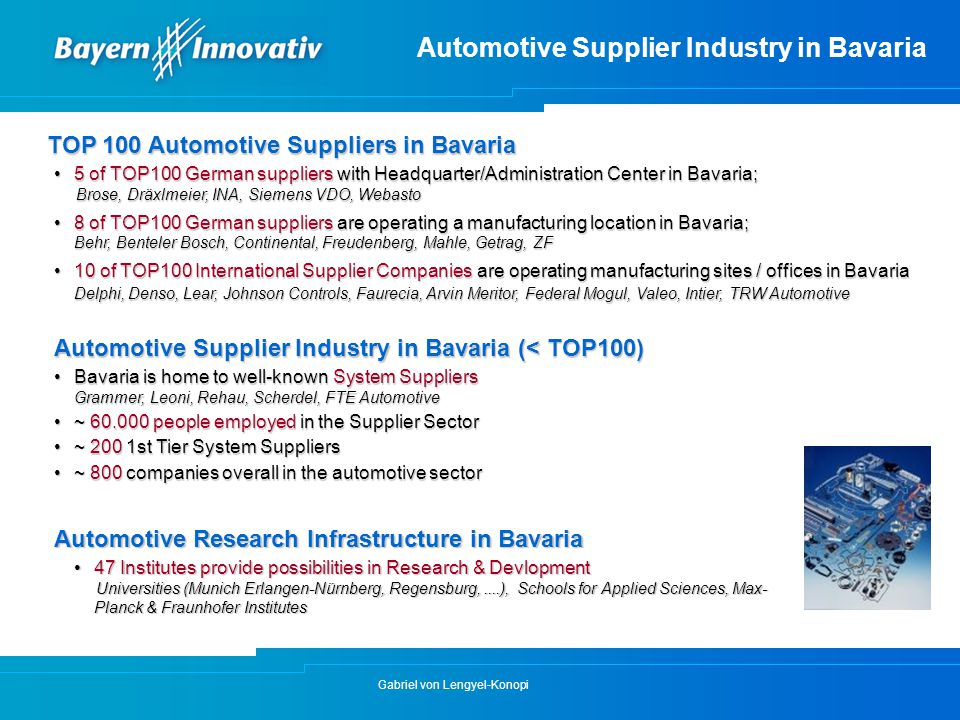 Automotive Supplier Industry in Bavaria