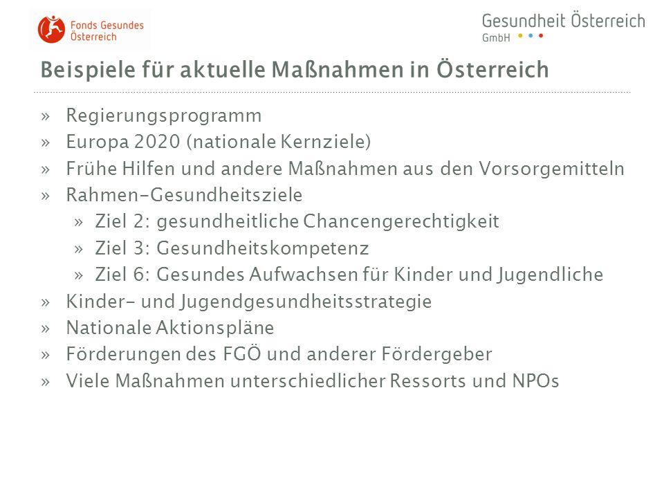 Beispiele für aktuelle Maßnahmen in Österreich