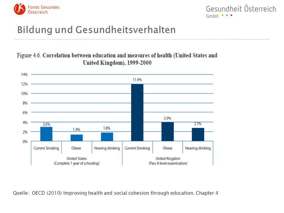 Bildung und Gesundheitsverhalten