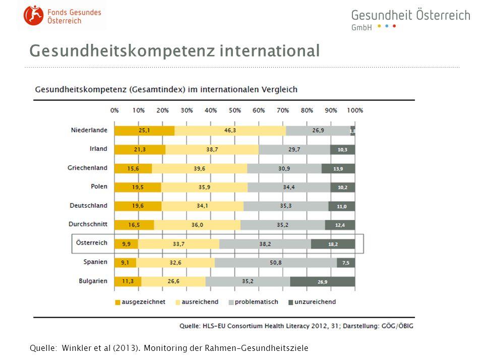 Gesundheitskompetenz international