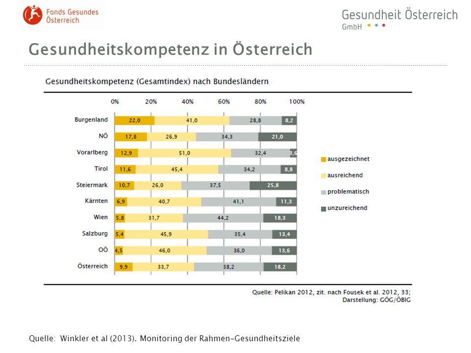 Gesundheitskompetenz in Österreich