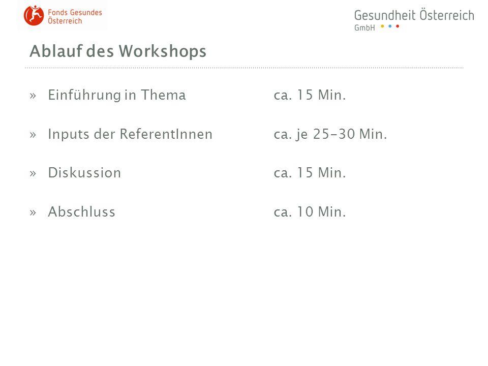 Ablauf des Workshops Einführung in Thema ca. 15 Min.