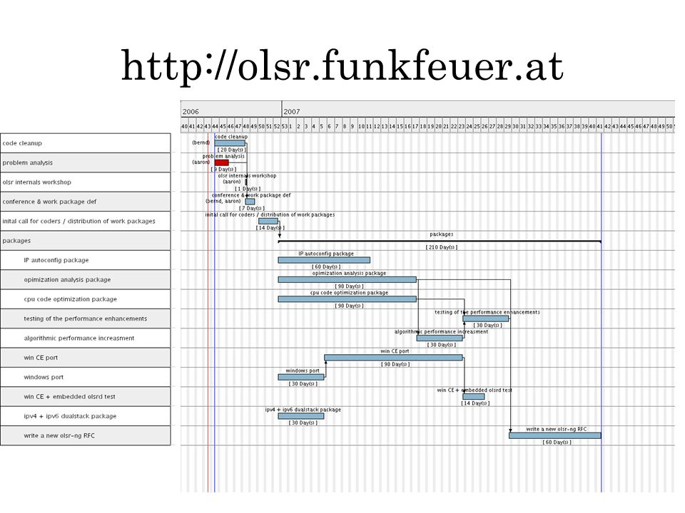 http://olsr.funkfeuer.at