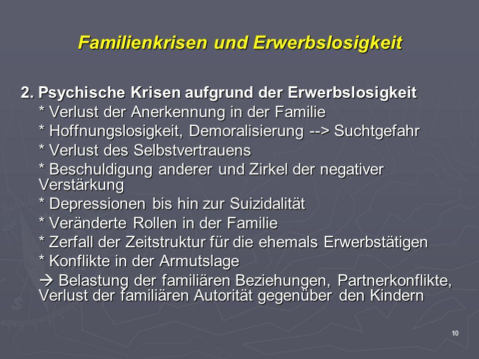 Familienkrisen und Erwerbslosigkeit