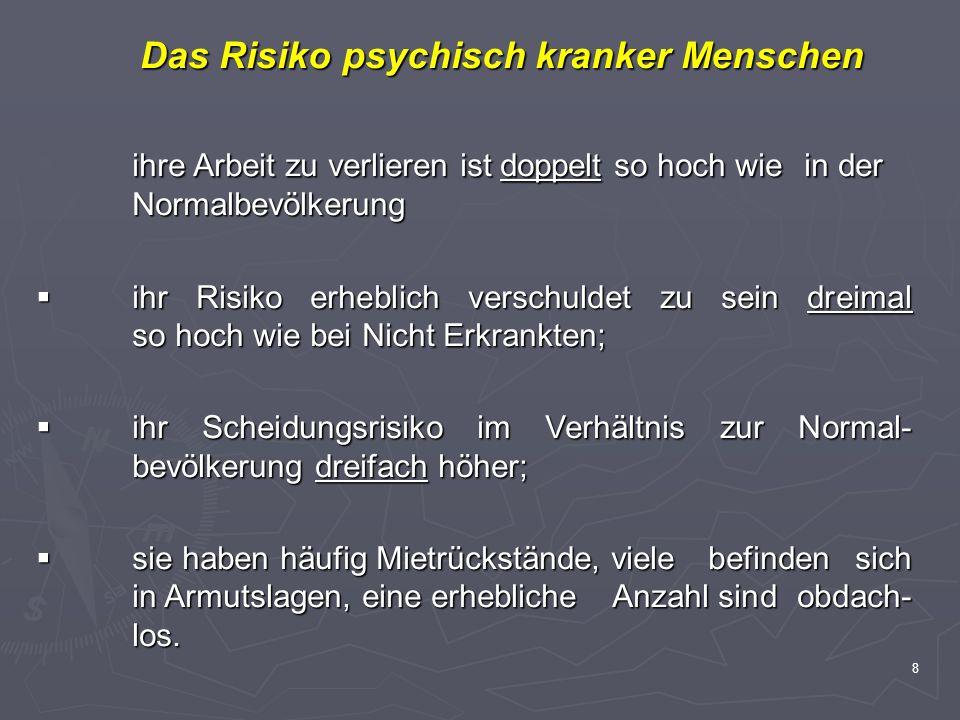 Das Risiko psychisch kranker Menschen