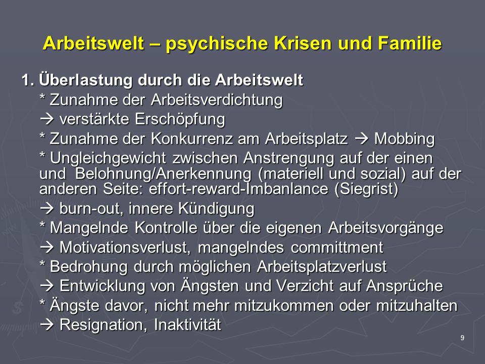 Arbeitswelt – psychische Krisen und Familie