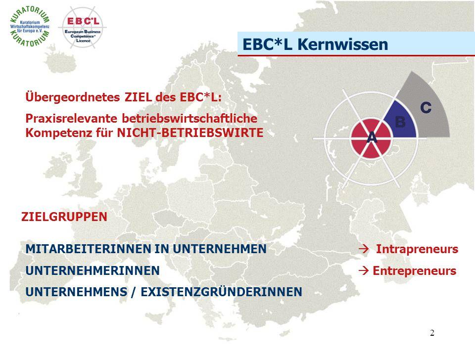 EBC*L Kernwissen Übergeordnetes ZIEL des EBC*L: