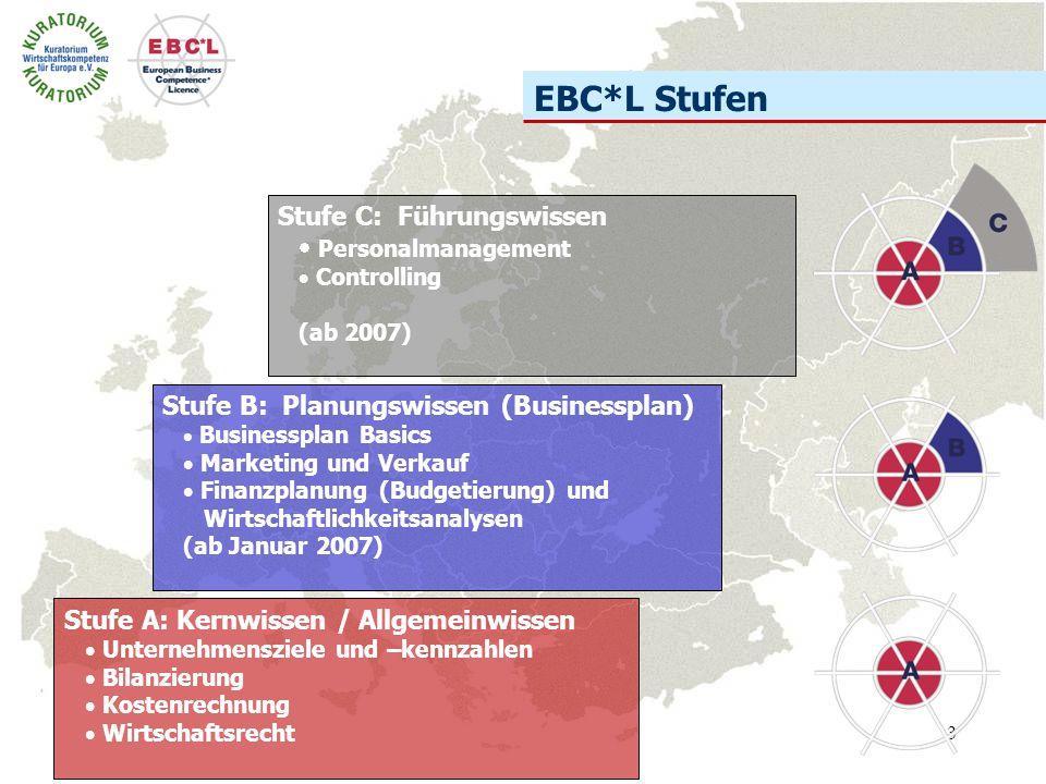EBC*L Stufen Stufe C: Führungswissen Personalmanagement