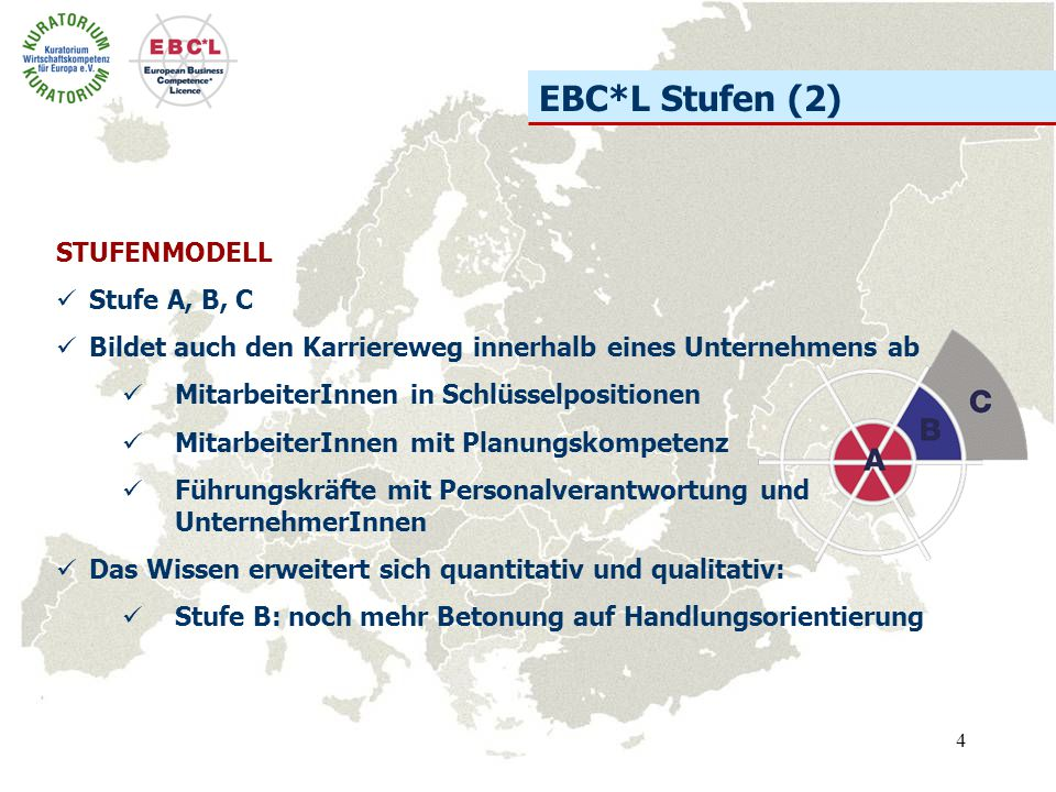 EBC*L Stufen (2) STUFENMODELL Stufe A, B, C