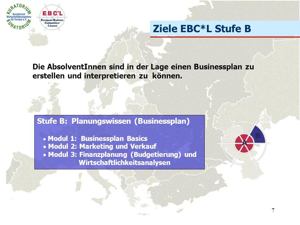 Ziele EBC*L Stufe B Die AbsolventInnen sind in der Lage einen Businessplan zu erstellen und interpretieren zu können.