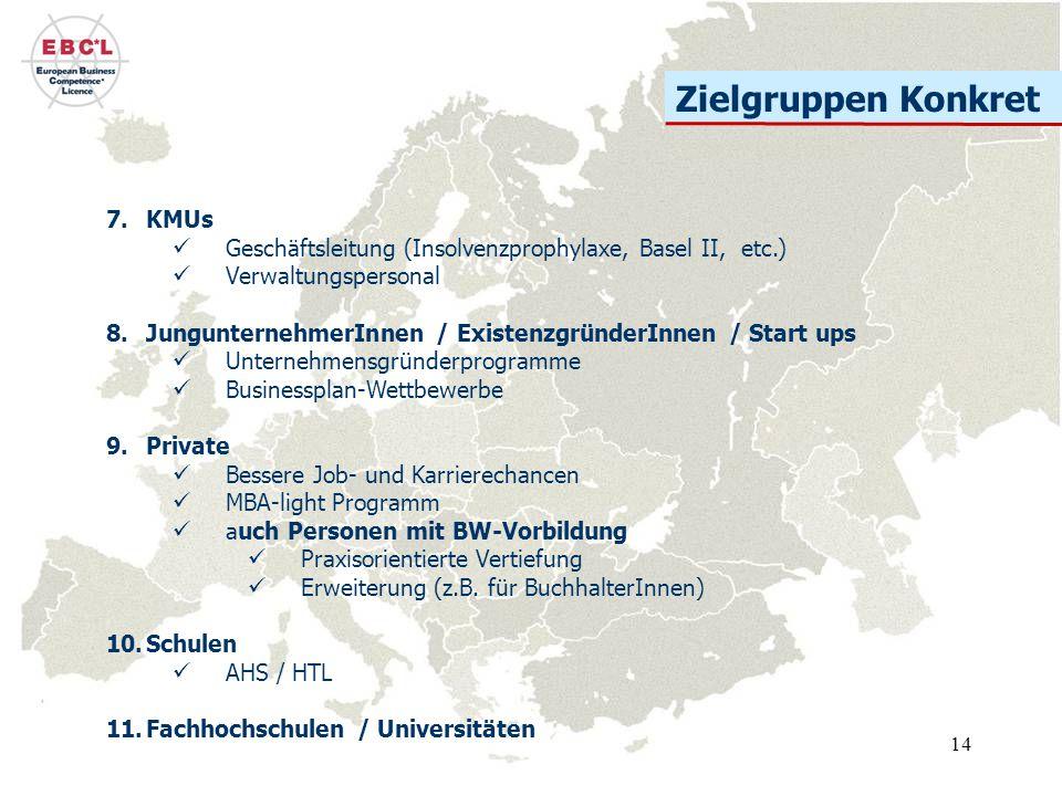 Zielgruppen Konkret KMUs