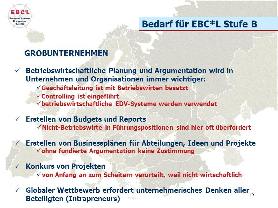 Bedarf für EBC*L Stufe B
