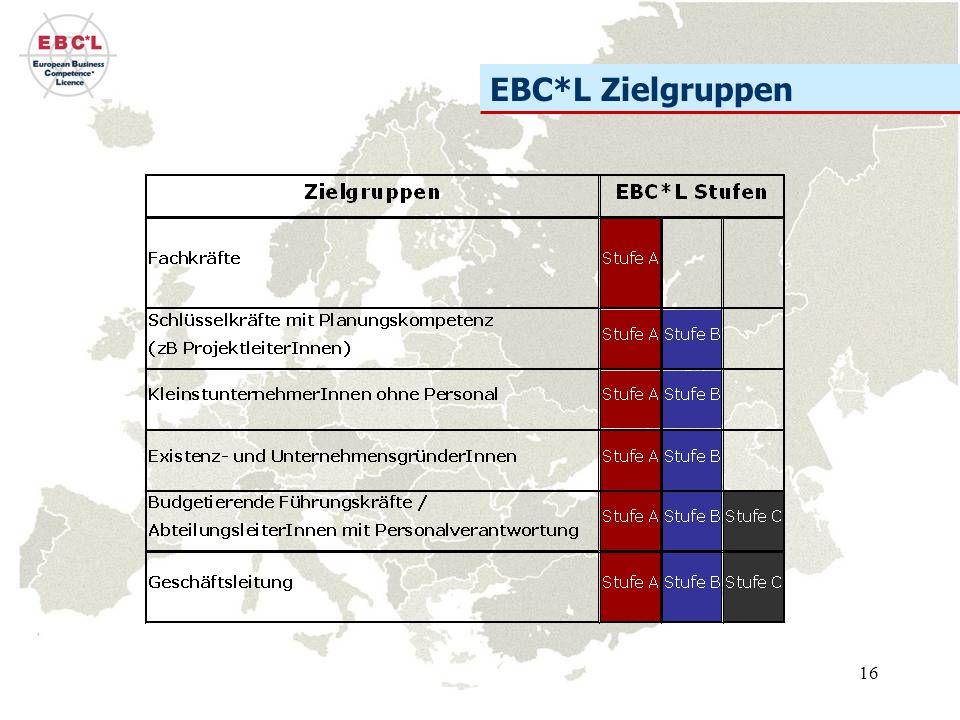 EBC*L Zielgruppen