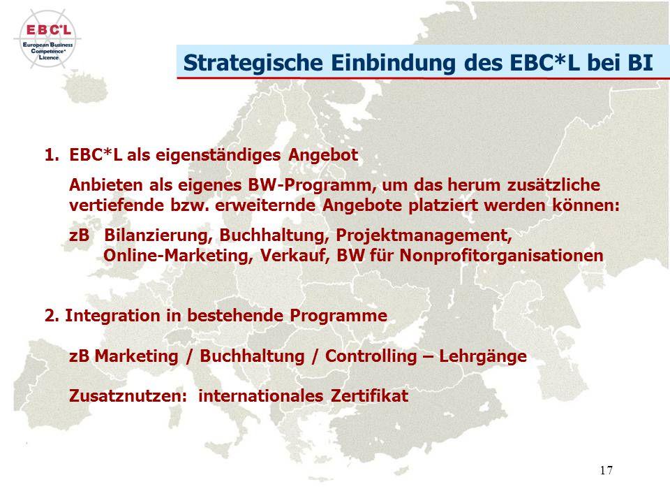 Strategische Einbindung des EBC*L bei BI