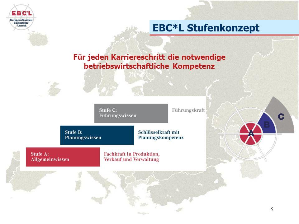 EBC*L Stufenkonzept Für jeden Karriereschritt die notwendige betriebswirtschaftliche Kompetenz