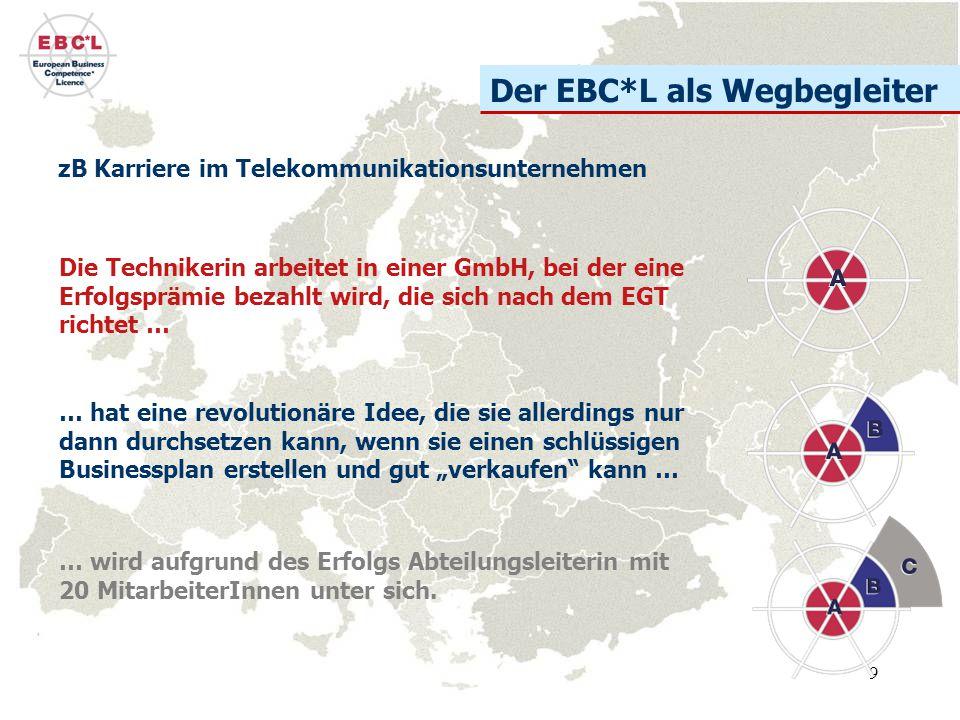 Der EBC*L als Wegbegleiter