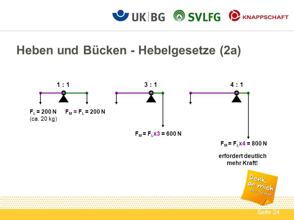 Heben und Bücken - Hebelgesetze (2a)