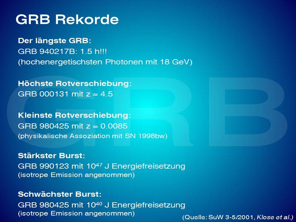 GRB Rekorde Der längste GRB: GRB 940217B: 1.5 h!!!