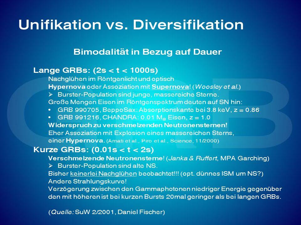 Unifikation vs. Diversifikation