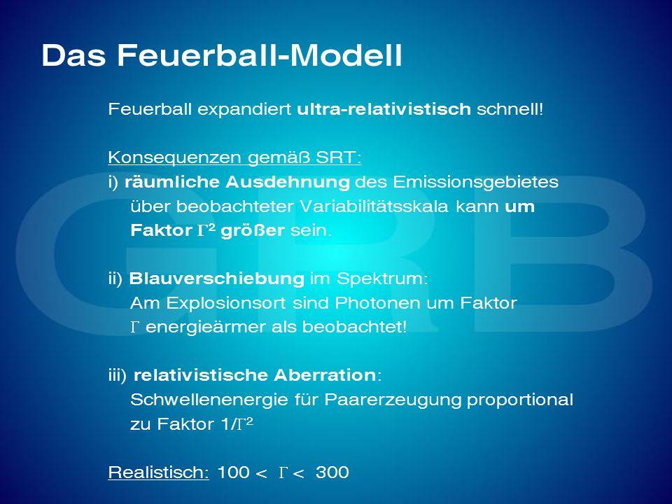 Das Feuerball-ModellFeuerball expandiert ultra-relativistisch schnell! Konsequenzen gemäß SRT: i) räumliche Ausdehnung des Emissionsgebietes.