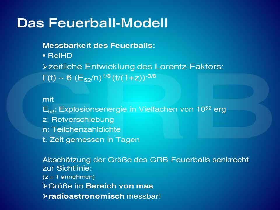 Das Feuerball-Modell G(t) ~ 6 (E52/n)1/8 (t/(1+z))-3/8
