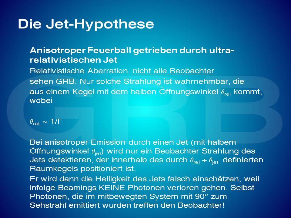 Die Jet-HypotheseAnisotroper Feuerball getrieben durch ultra-relativistischen Jet. Relativistische Aberration: nicht alle Beobachter.