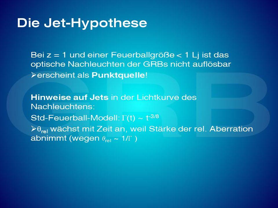 Die Jet-HypotheseBei z = 1 und einer Feuerballgröße < 1 Lj ist das optische Nachleuchten der GRBs nicht auflösbar.