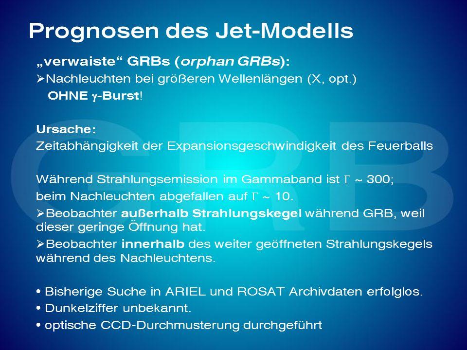 Prognosen des Jet-Modells