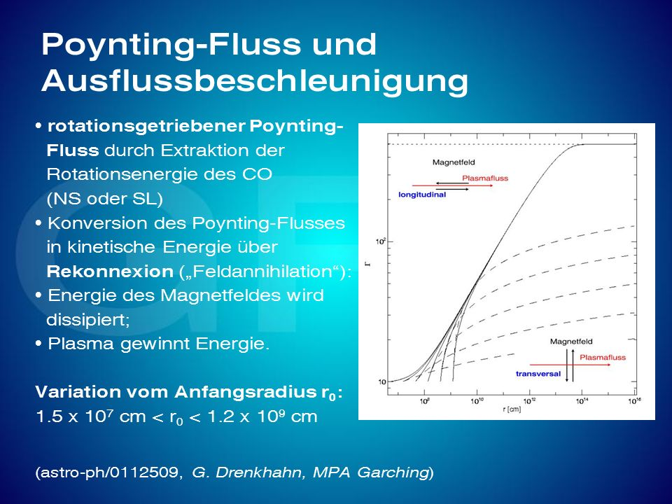 Poynting-Fluss und Ausflussbeschleunigung