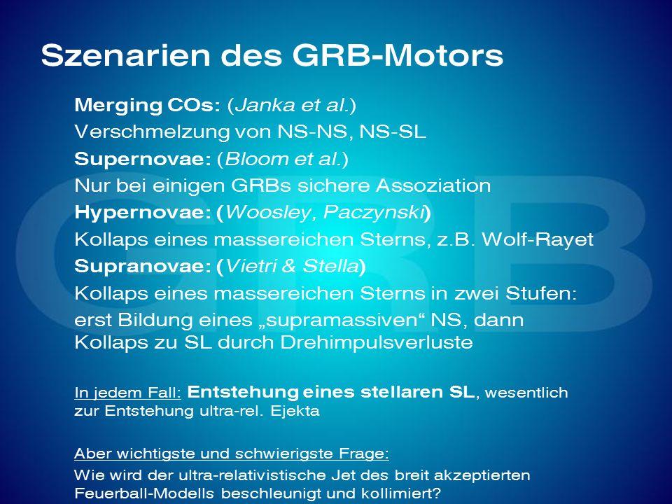 Szenarien des GRB-Motors