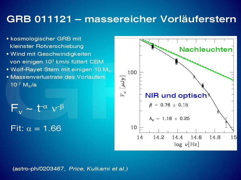 GRB 011121 – massereicher Vorläuferstern