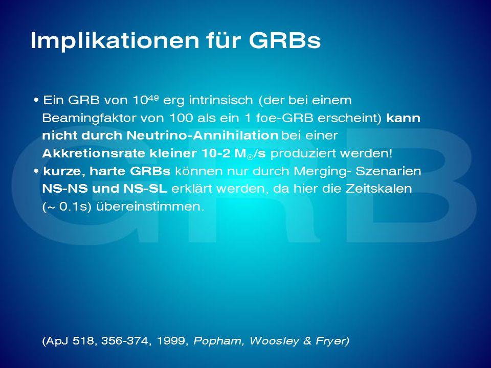 Implikationen für GRBs