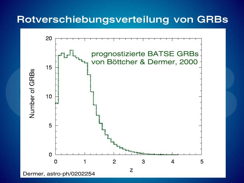 Rotverschiebungsverteilung von GRBs