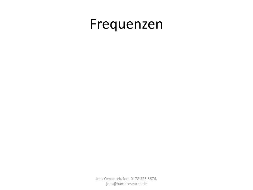 Jens Owczarek, fon: 0178 375 3676, jens@humaresearch.de