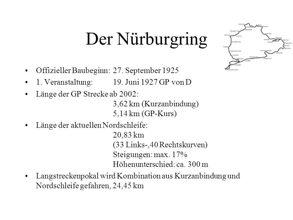 Der Nürburgring Offizieller Baubeginn: 27. September 1925