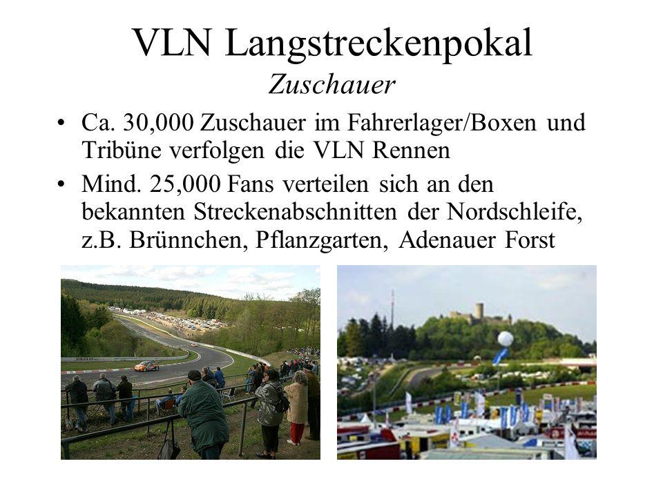 VLN Langstreckenpokal Zuschauer