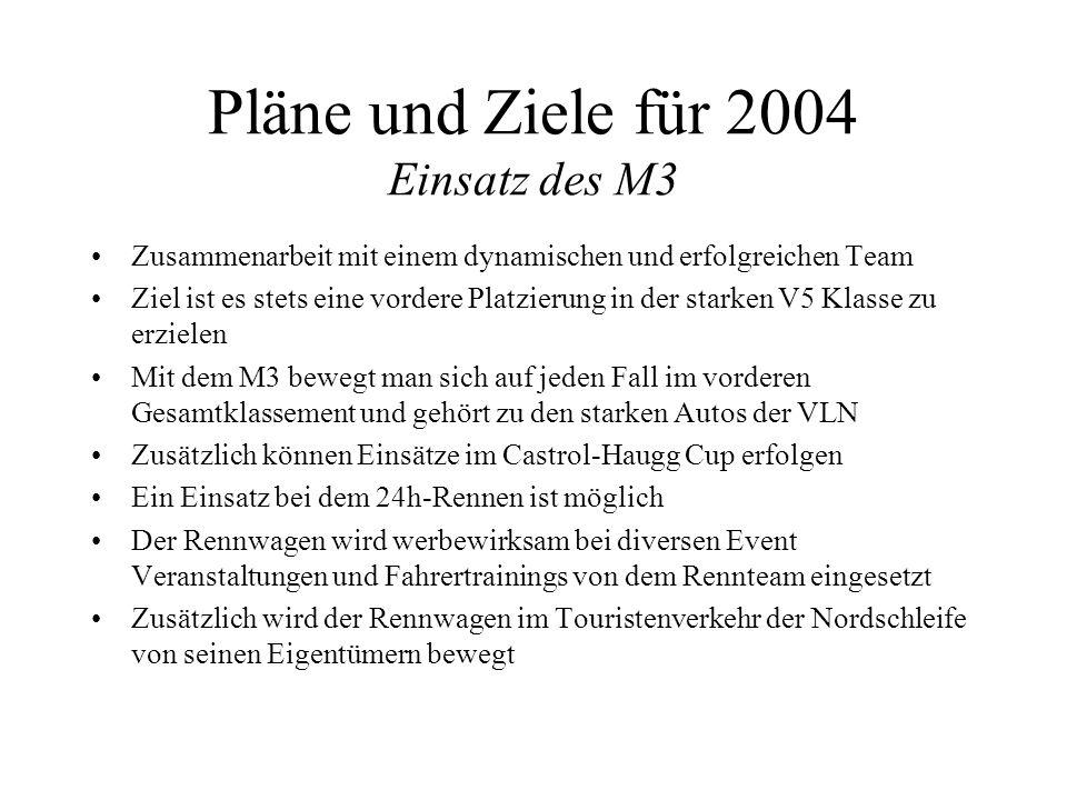Pläne und Ziele für 2004 Einsatz des M3
