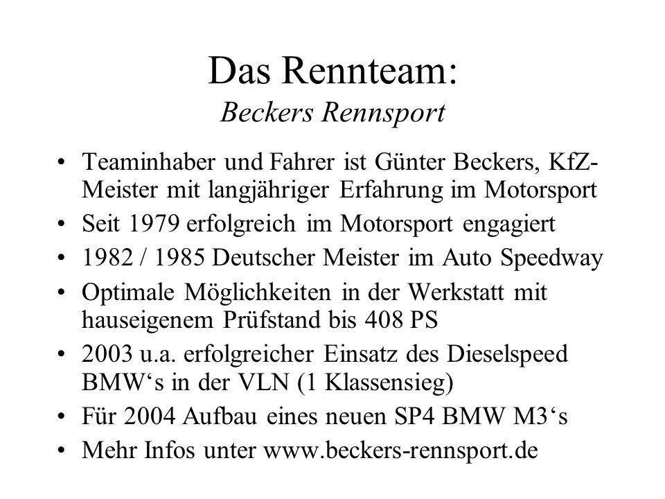 Das Rennteam: Beckers Rennsport