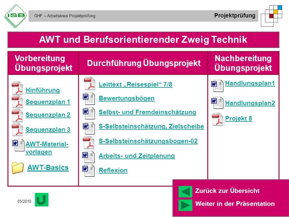 AWT und Berufsorientierender Zweig Technik Nachbereitung Übungsprojekt