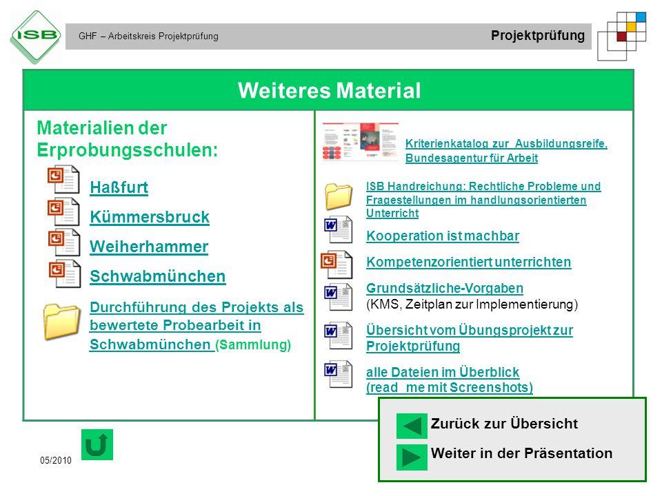 Weiteres Material Materialien der Erprobungsschulen: Schwabmünchen