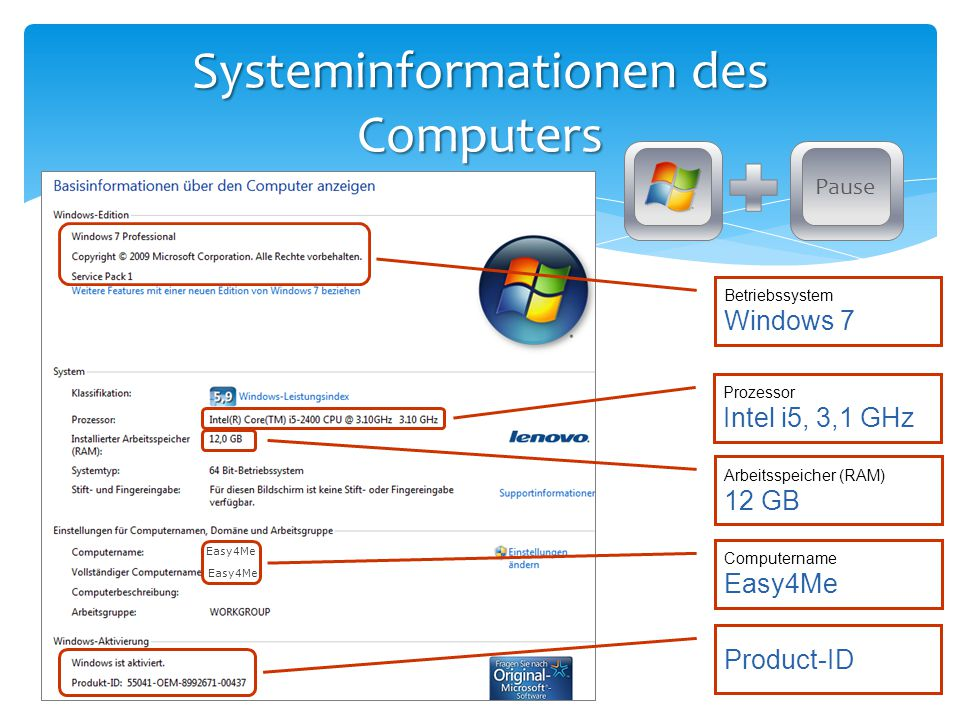 Systeminformationen des Computers