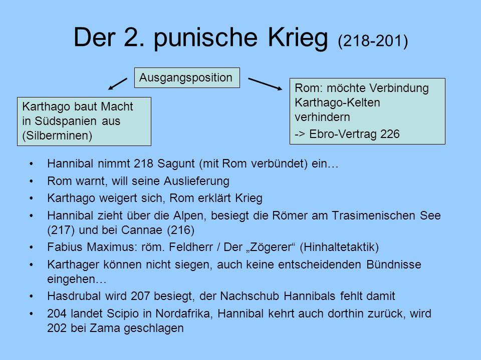Der 2. punische Krieg (218-201) Ausgangsposition