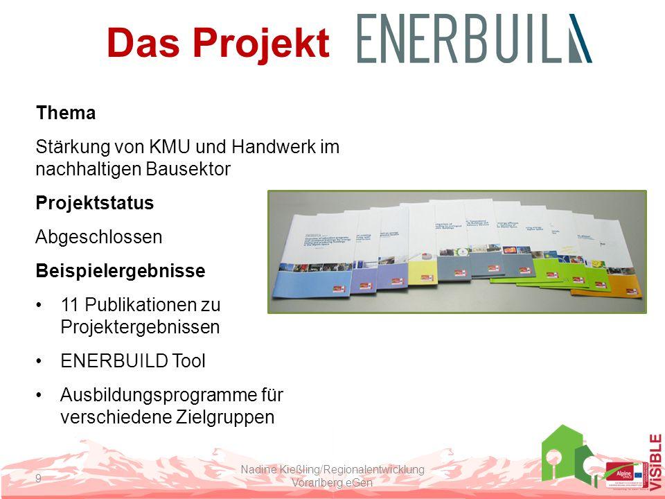 Nadine Kießling/Regionalentwicklung Vorarlberg eGen