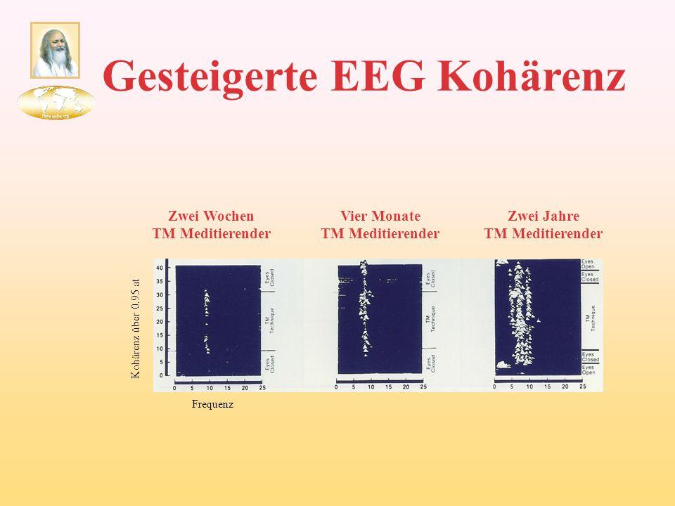 Gesteigerte EEG Kohärenz