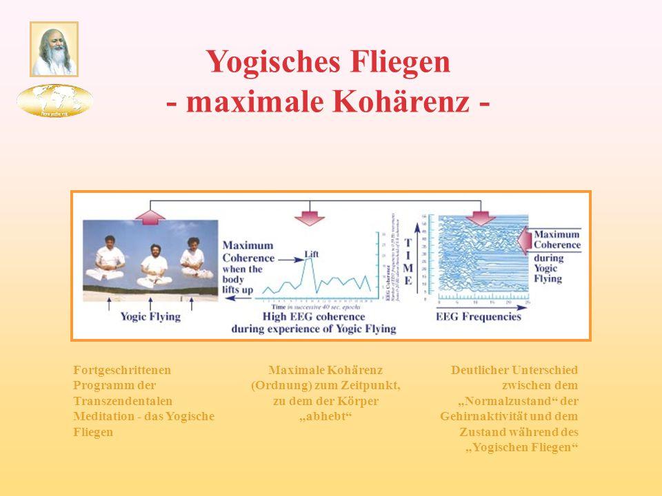 Yogisches Fliegen - maximale Kohärenz -