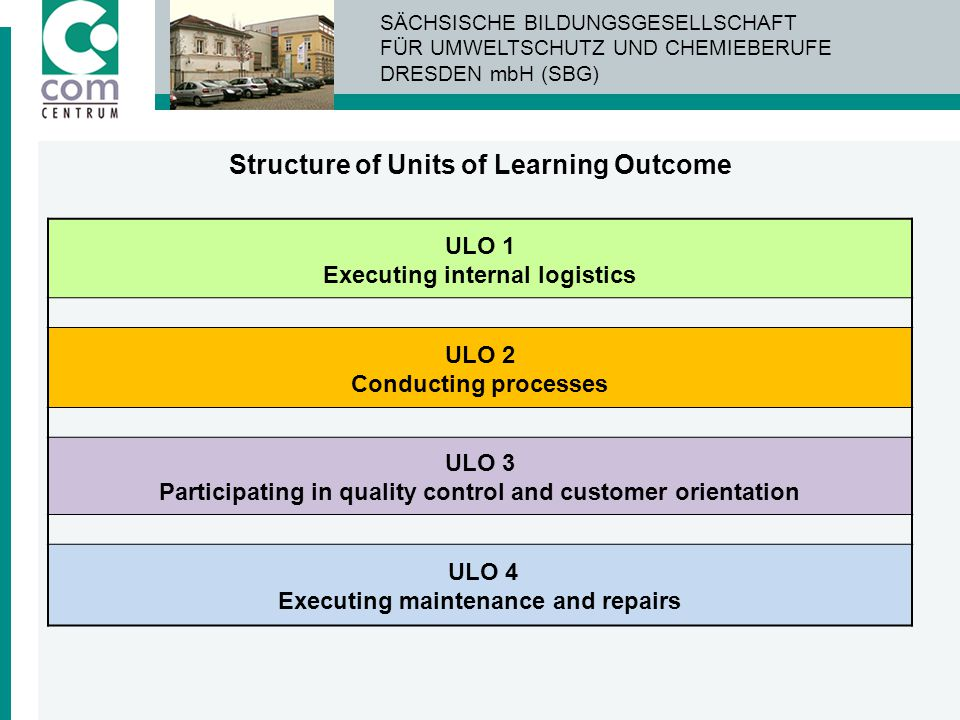 Structure of Units of Learning Outcome