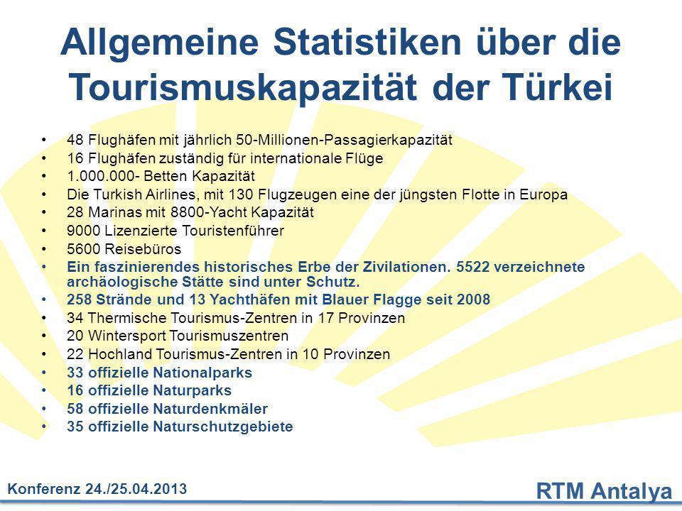 Allgemeine Statistiken über die Tourismuskapazität der Türkei