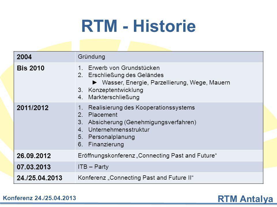 RTM - Historie 2004. Gründung. Bis 2010. Erwerb von Grundstücken. Erschließung des Geländes. Wasser, Energie, Parzellierung, Wege, Mauern.